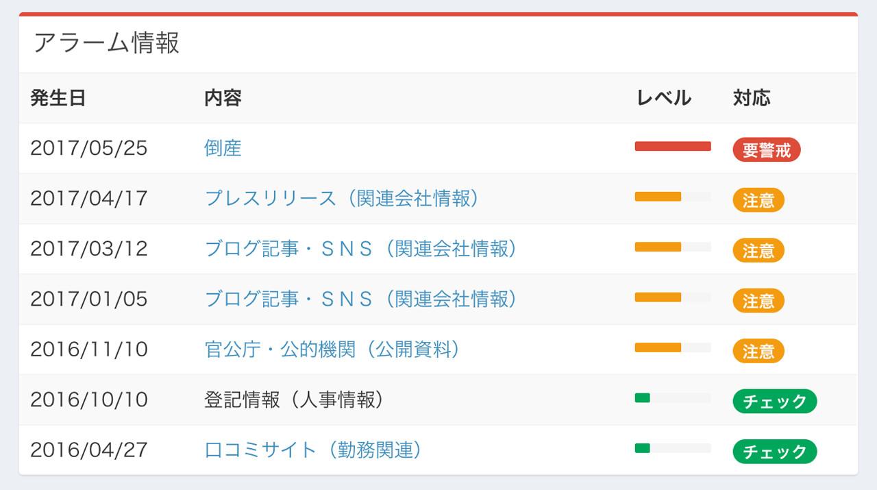 【りょうしん電気】倒産情報レビュー(第10回)