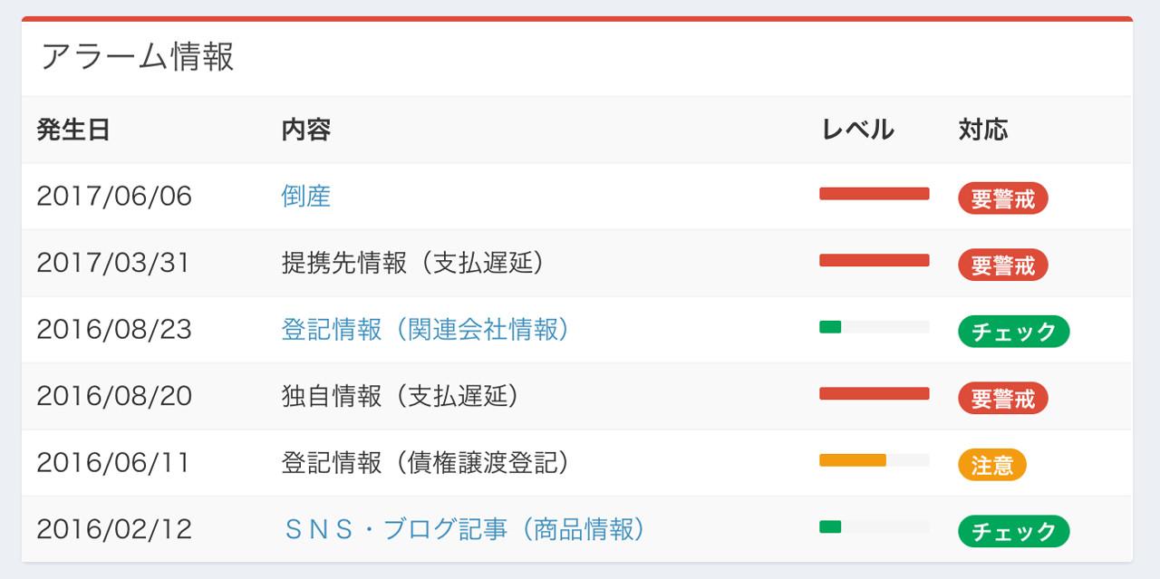 【CODE.9】倒産情報レビュー(第12回)
