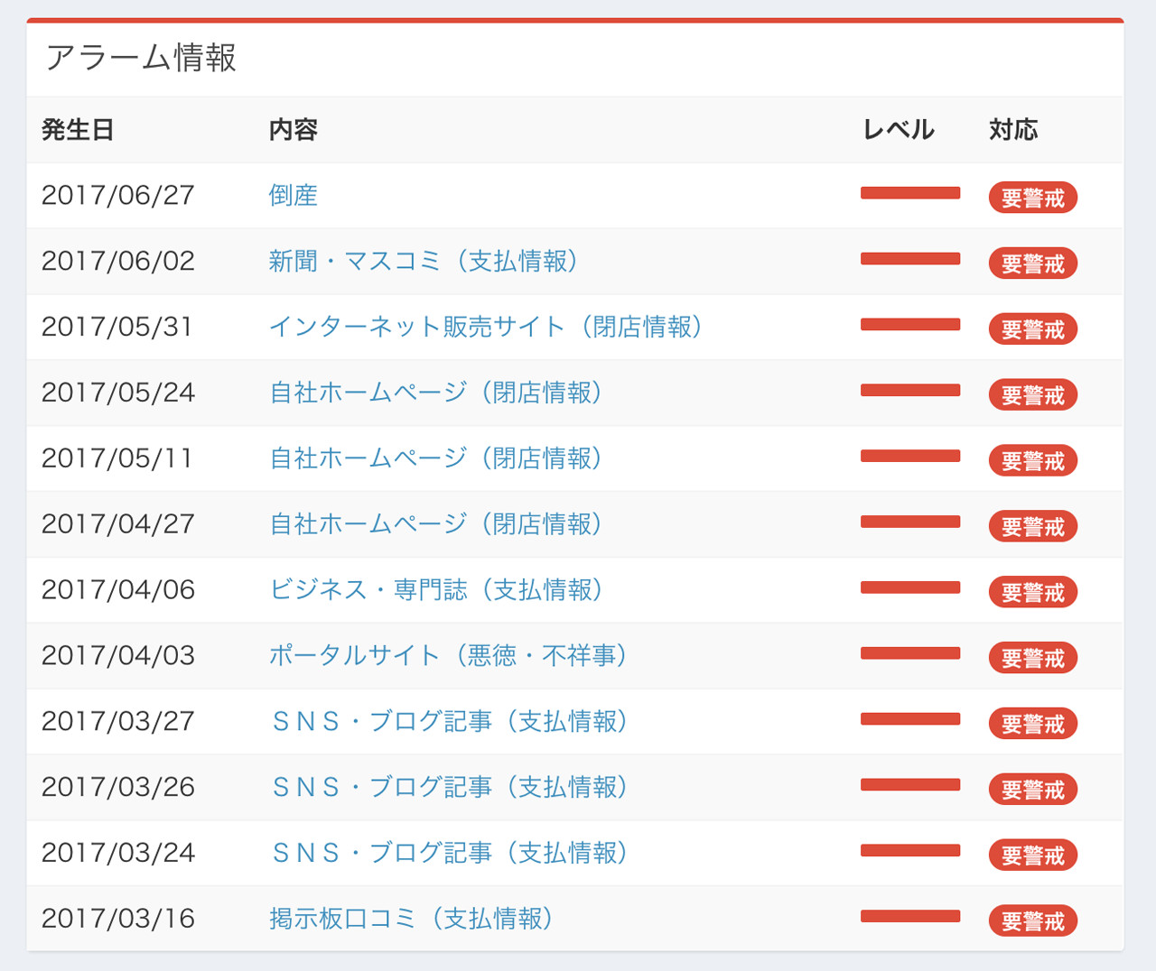 【ゴルフスタジアム】倒産情報レビュー(第14回)