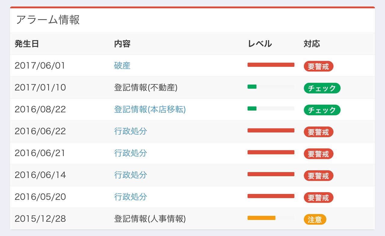 【関東コーポレーション】倒産情報レビュー(第13回)
