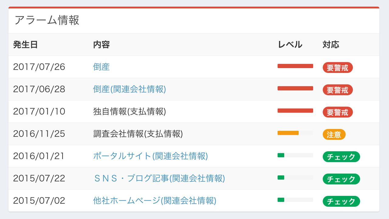 【ゾディアック(エゴイストグループ)】倒産情報レビュー(第17回)
