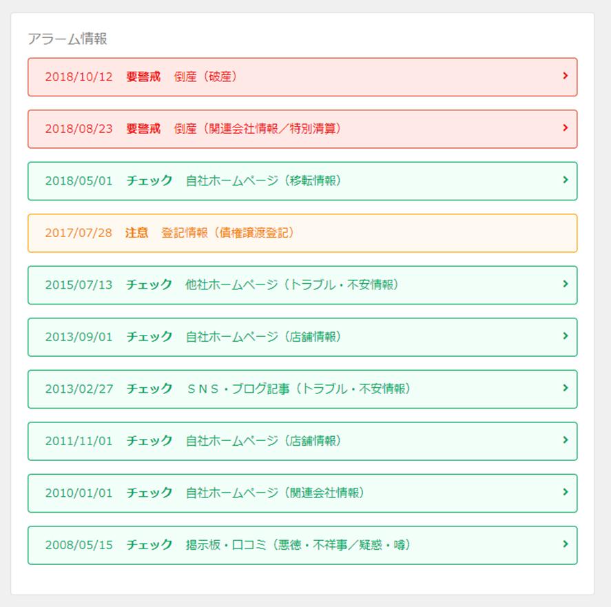 株式会社モード・ホシ 倒産情報